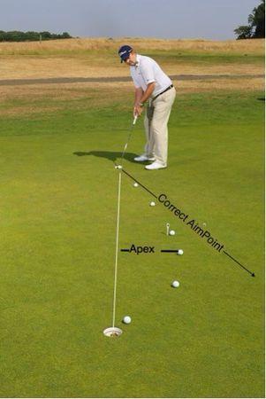 Avatar of golfer named Jamie Donaldson