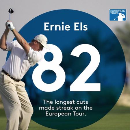 European tour post image